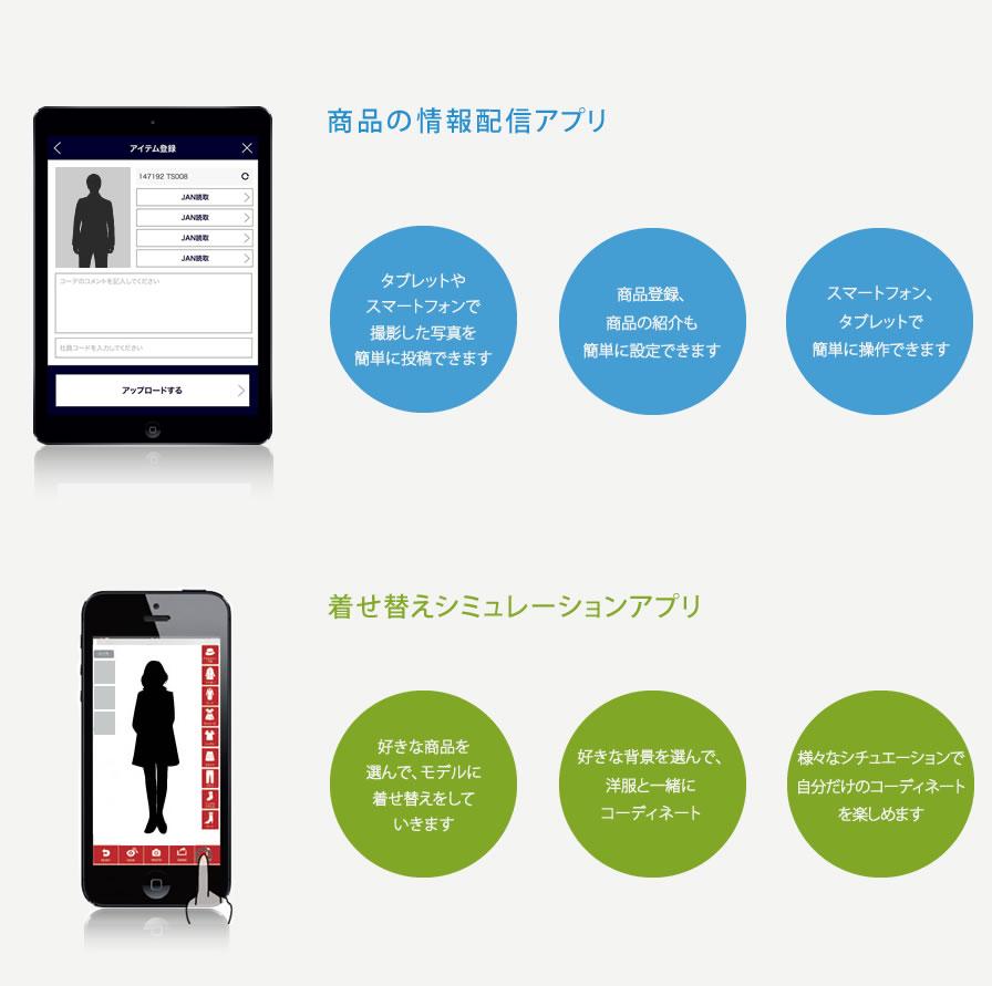 アパレル系 情報配信アプリ、着せ替えアプリ